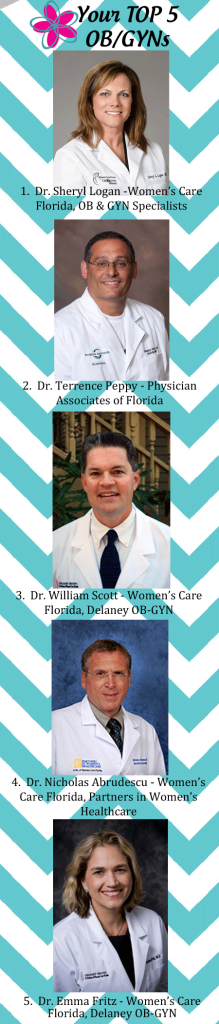 Dr. Sheryl Logan – Women's Care Florida, OB & GYN Specialists 2. Dr. Terrence Peppy – Physician Associates of Florida 3. Dr. William Scott – Women's Care ...